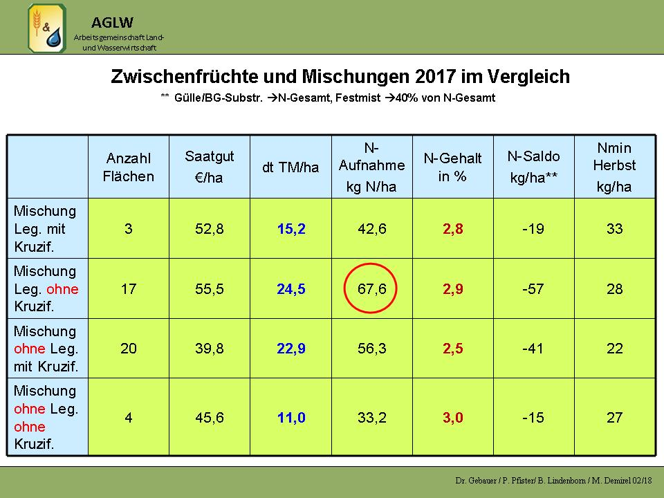 Zwfr_Tabelle2017_2
